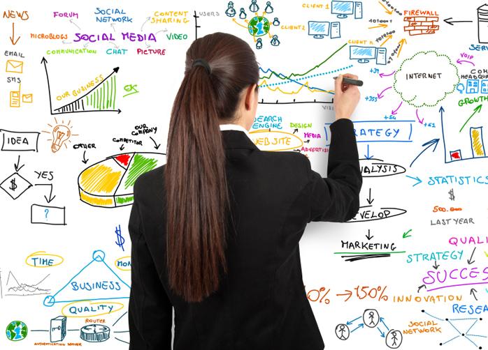 E-ticarette İyi Bir Marka Yaratmak